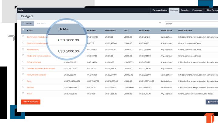 Budget screen procurementexpress.com